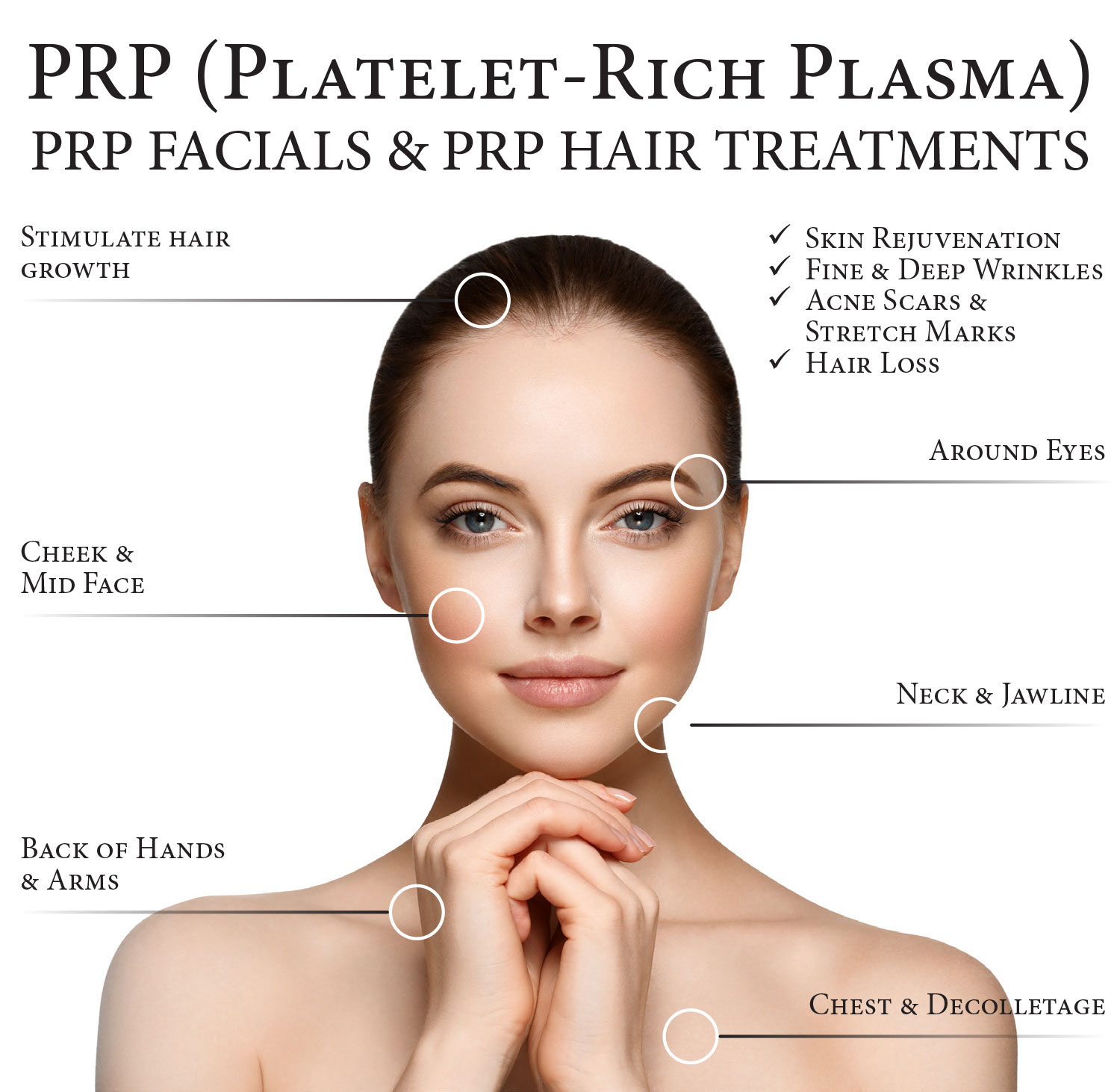 PRP-injections-the-regen-cliniq-scottsdale-arizona-dr-arnold-dr-shaw Platelet Rich Plasma (PRP)
